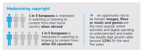 info-CE2-copyright