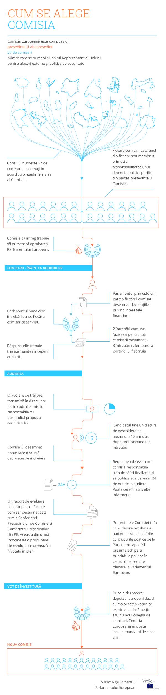 infograficPE-