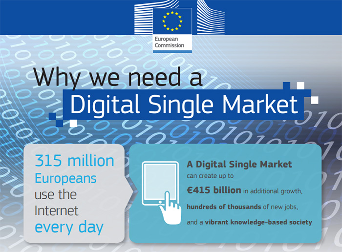 Ce înseamnă Piața Unică Digitală și cum îi afectează pe români