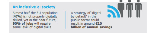 sursa: https://ec.europa.eu/digital-agenda/sites/digital-agenda/files/digital_single_market_factsheet_final_20150504.pdf