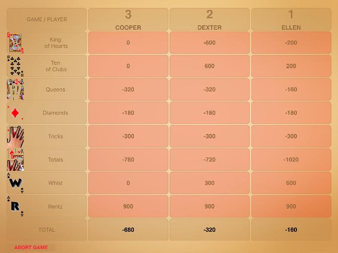 rentz-score-sheet